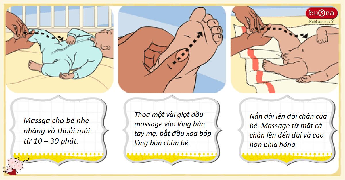 Những bước đầu tiên khi massage cho bé