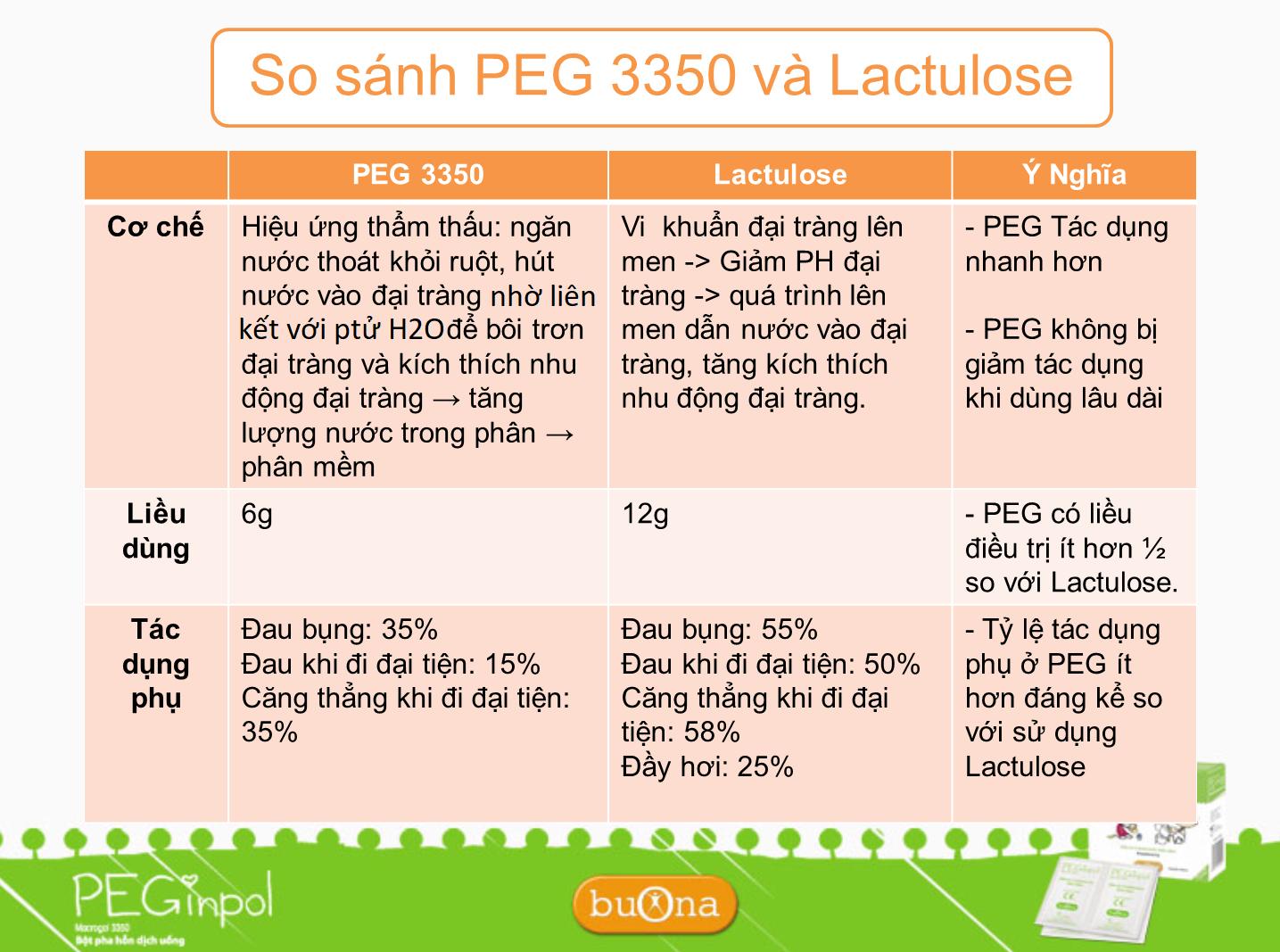 So sanh PEG 3350 và Lactulose trong điều trị táo bón trẻ em