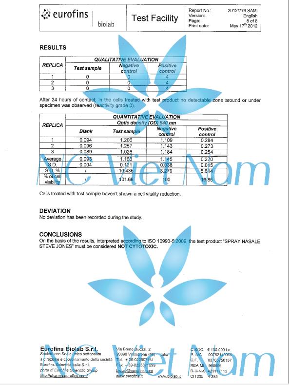 Kết quả test độc tính Nebial 3%